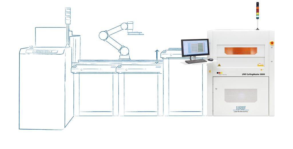 LPKF  inline laser depaneling